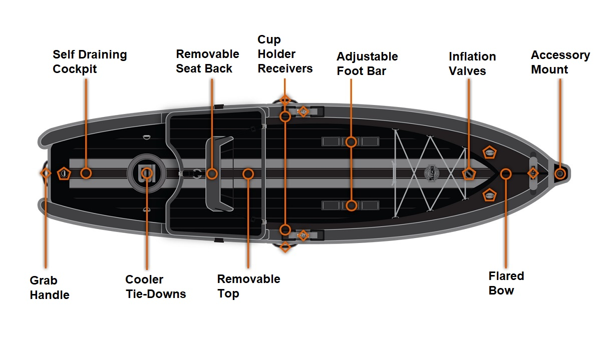 BOTE Deus Aero Inflatable Kayak - Features