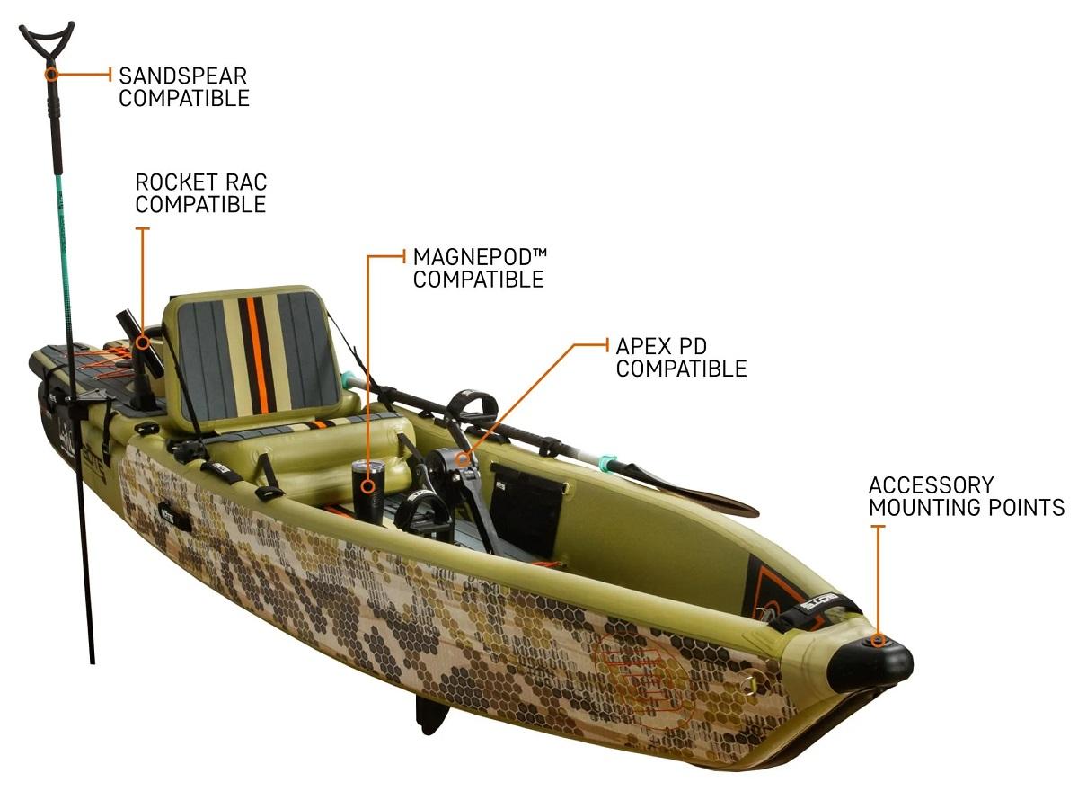 BOTE Lono Inflatable Kayak - Description