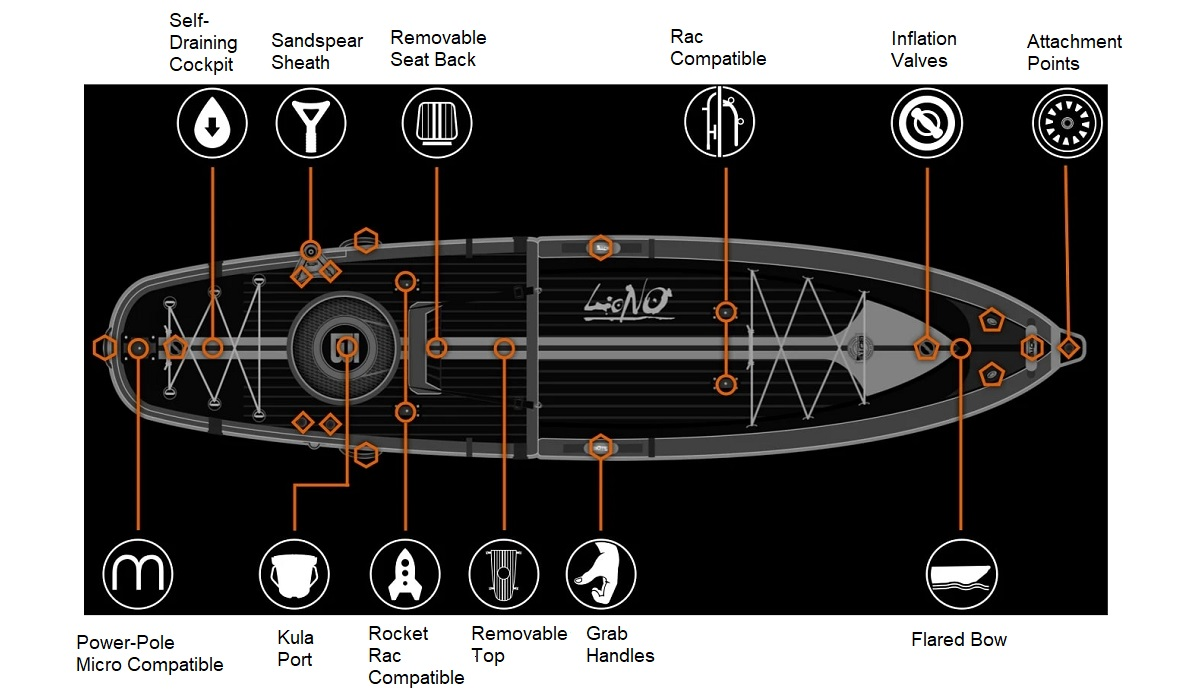 BOTE Lono Inflatable Kayak-8