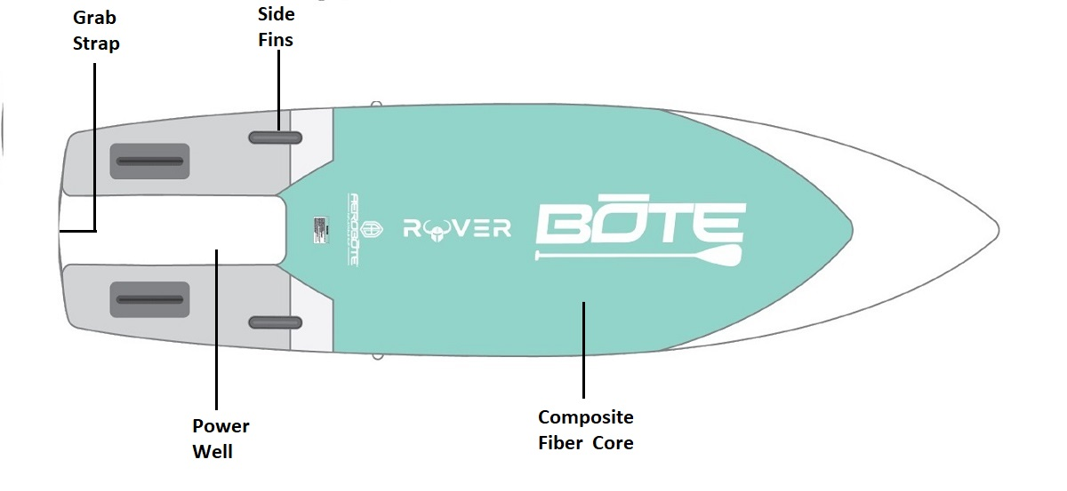 BOTE Rover Aero - Features/Bottom View