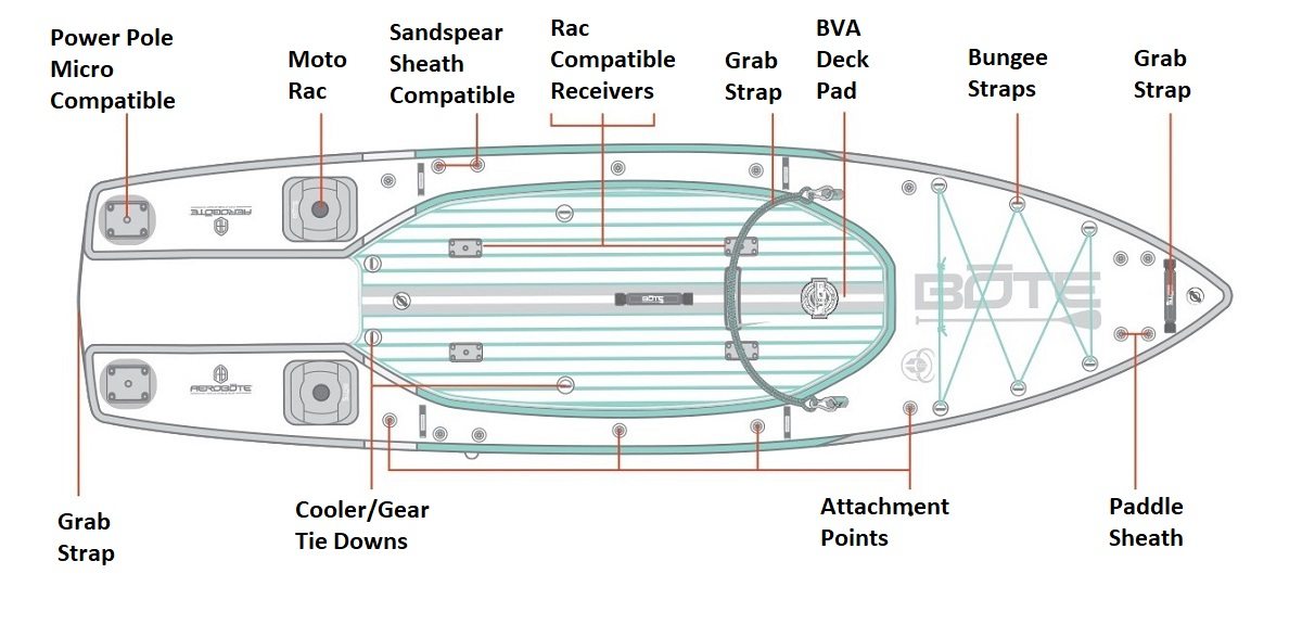 BOTE Rover Aero - Features/Top View