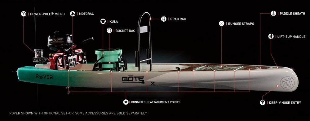 BOTE Rover Paddleboard - Features