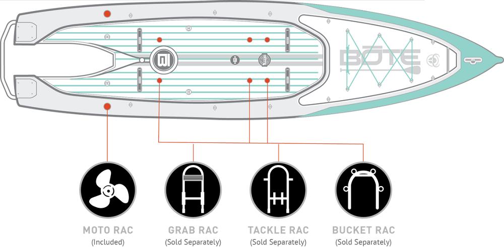 BOTE Rover Paddleboard - Racs