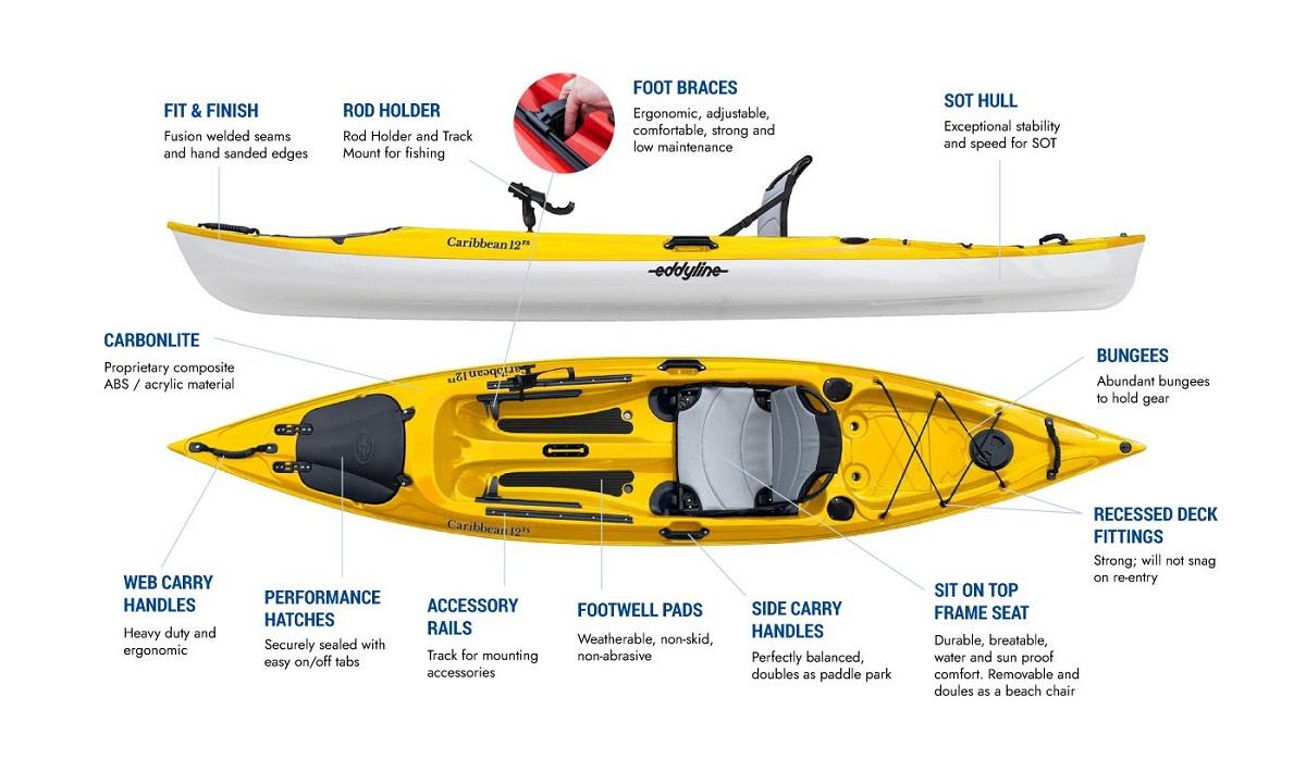 Eddyline Caribbean 12 FS Angler Kayak - Features