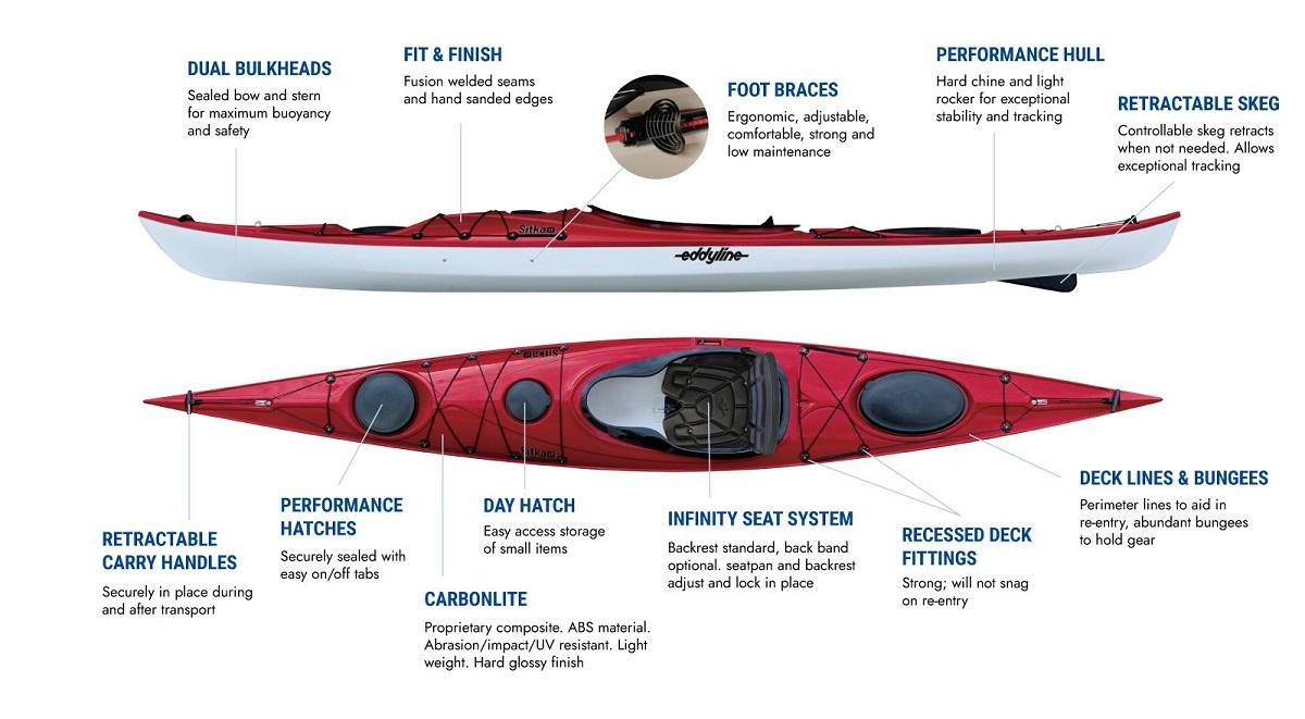 Eddyline Sitka LT Kayak - Features