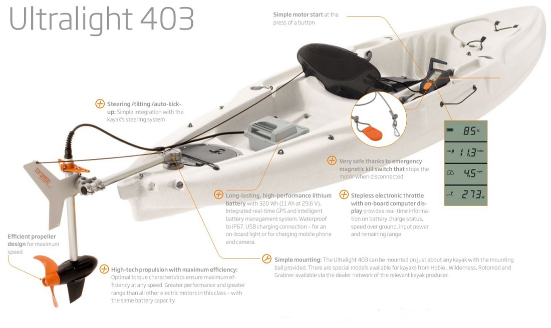 Torqeedo Ultralight 403-C - Features